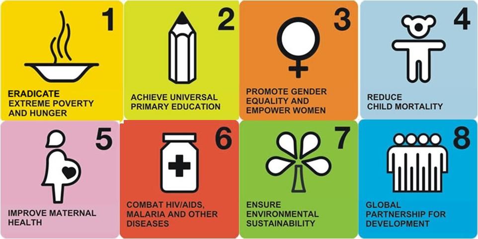 Obiettivi del Millenio